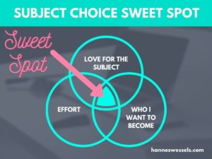 Subject Choice Sweet Spot
